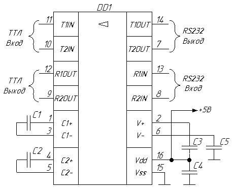 микросхемы MAX232.